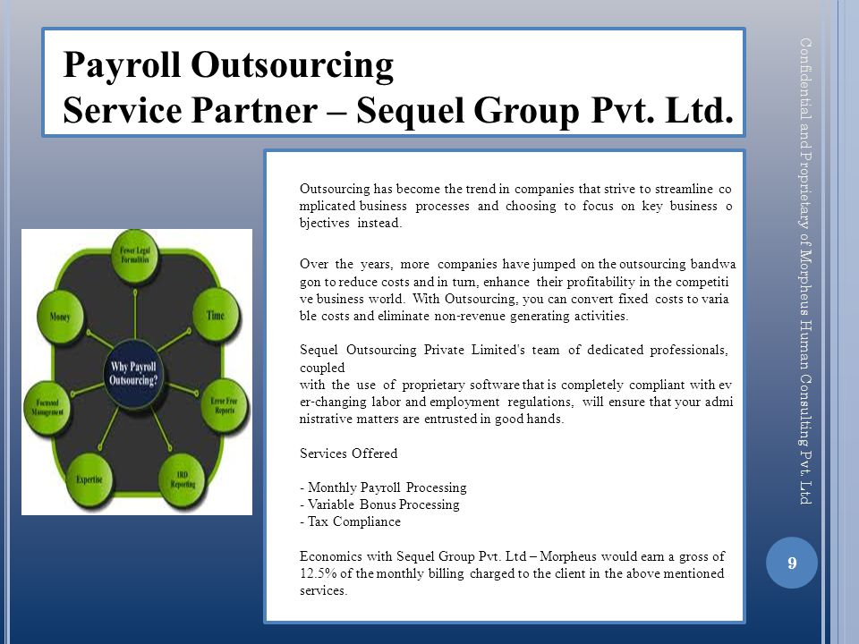 20 Confidential and Proprietary of Morpheus Human Consulting Pvt. Ltd
