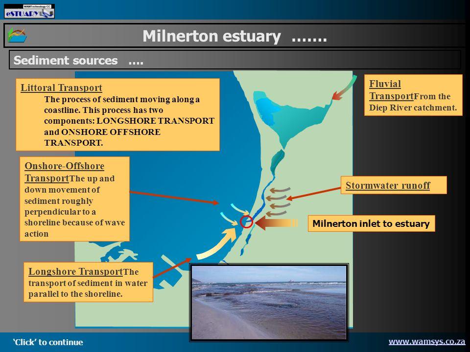 Click to continue www.wamsys.co.za Milnerton estuary ……. Sediment sources …. Milnerton inlet to estuary Littoral Transport The process of sediment mov