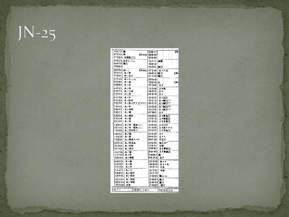 Encipher U.S.Navy24396 Additive65358 False sum89644 Transmitted89644 Additive65358 U.S.