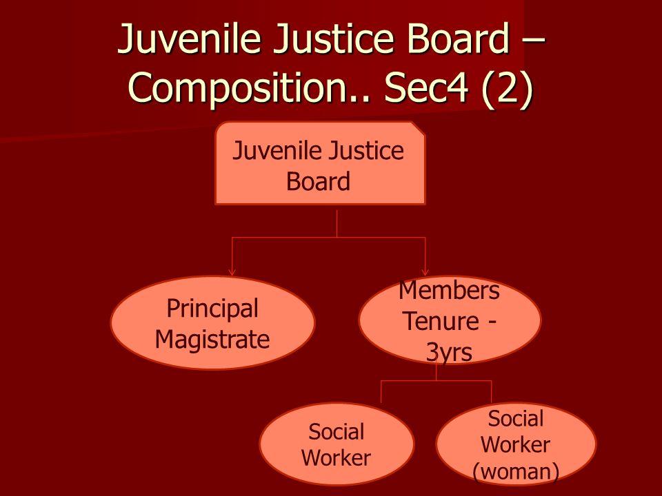 Juvenile Justice Board – Composition.. Sec4 (2) Juvenile Justice Board Principal Magistrate Members Tenure - 3yrs Social Worker Social Worker (woman)