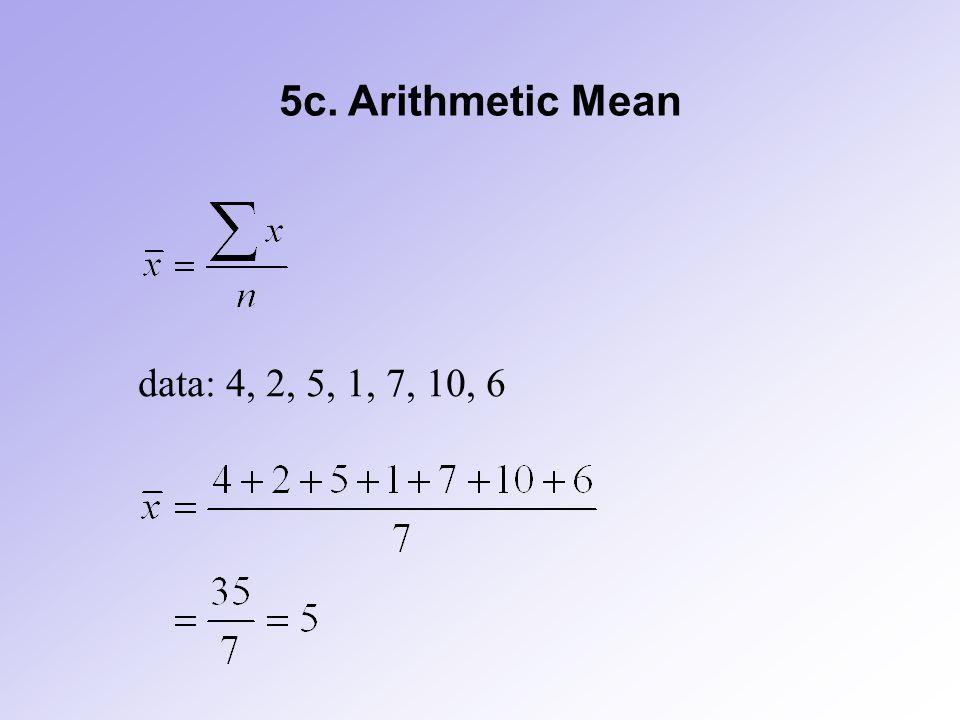data: 4, 2, 5, 1, 7, 10, 6