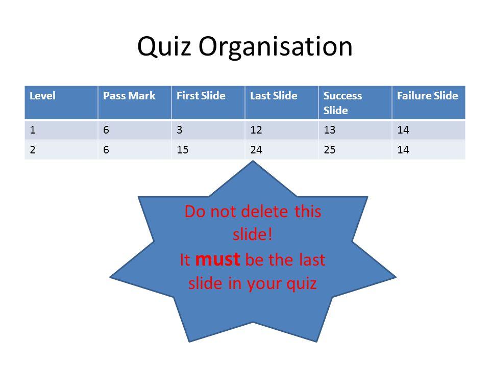 Quiz Organisation LevelPass MarkFirst SlideLast SlideSuccess Slide Failure Slide 163121314 2615242514 Do not delete this slide.