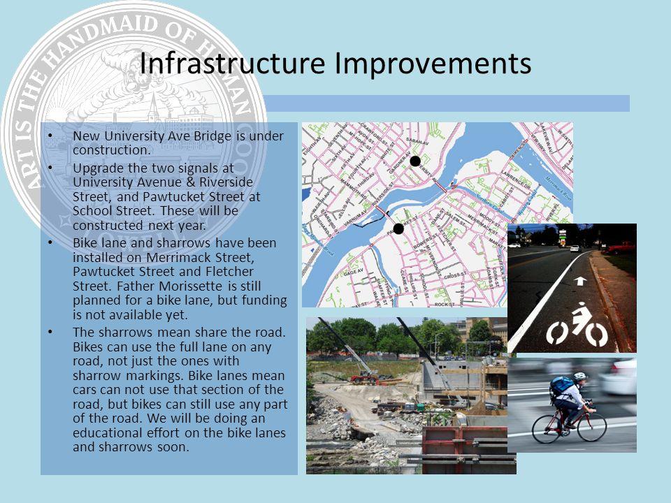 Infrastructure Improvements New University Ave Bridge is under construction.
