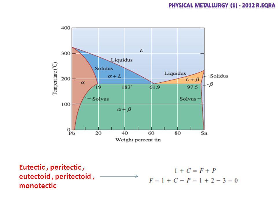 Eutectic, peritectic, eutectoid, peritectoid, monotectic