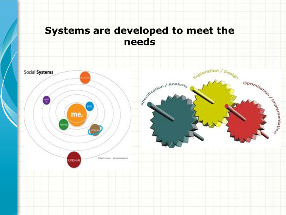Systems are developed to meet the needs