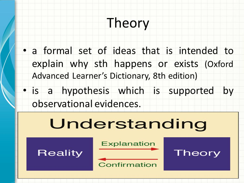 Theory a formal set of ideas that is intended to explain why sth happens or exists (Oxford Advanced Learners Dictionary, 8th edition) is a hypothesis