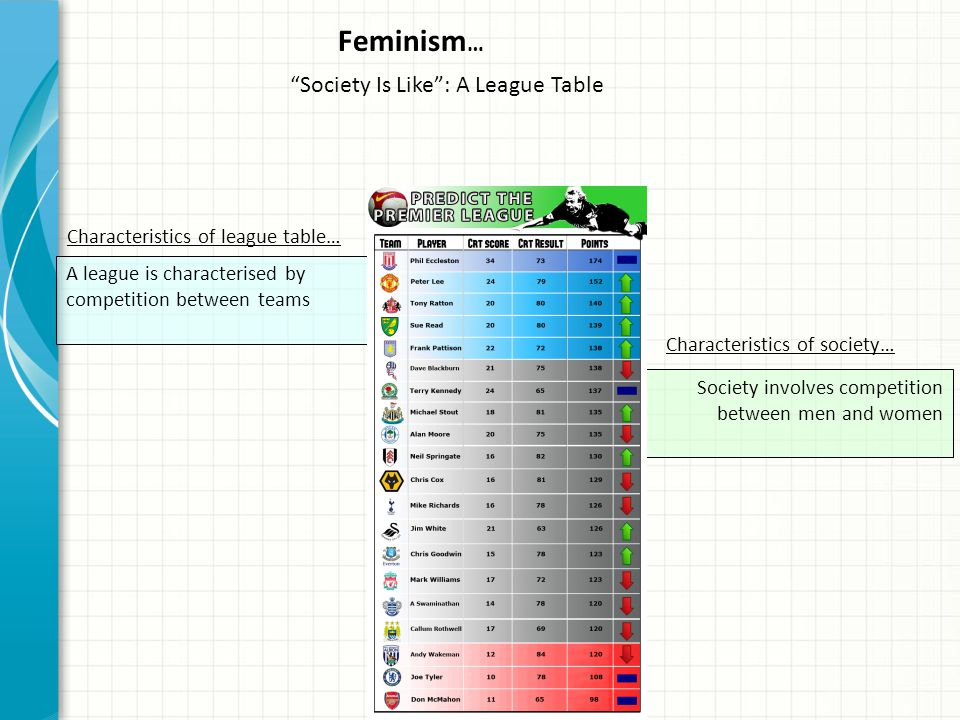 Feminism … Society Is Like: A League Table Characteristics of league table… Characteristics of society… A league is characterised by competition betwe