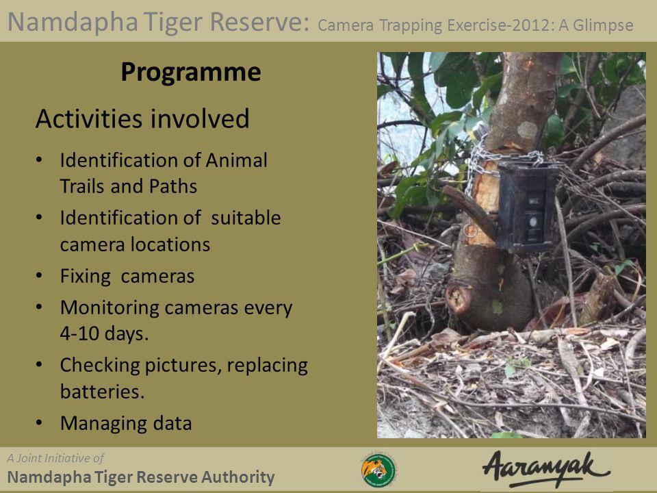 Namdapha Tiger Reserve: Camera Trapping Exercise-2012: A Glimpse A Joint Initiative of Namdapha Tiger Reserve Authority Contact Us Director Namdapha Tiger Reserve Miao 792122 Arunachal Pradesh India Aaranyak 50, Samanwoy Path, Survey Beltola, Guwahati 781028 Assam, India info@aaranyak.org www.aaranyak.org