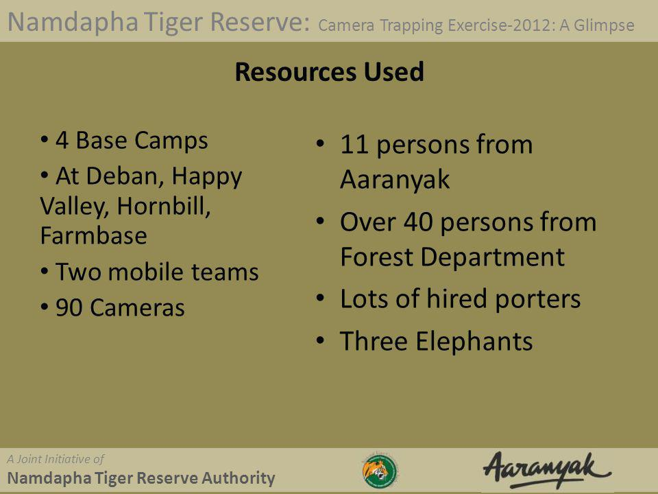 Gaur Namdapha Tiger Reserve: Camera Trapping Exercise-2012: A Glimpse A Joint Initiative of Namdapha Tiger Reserve Authority