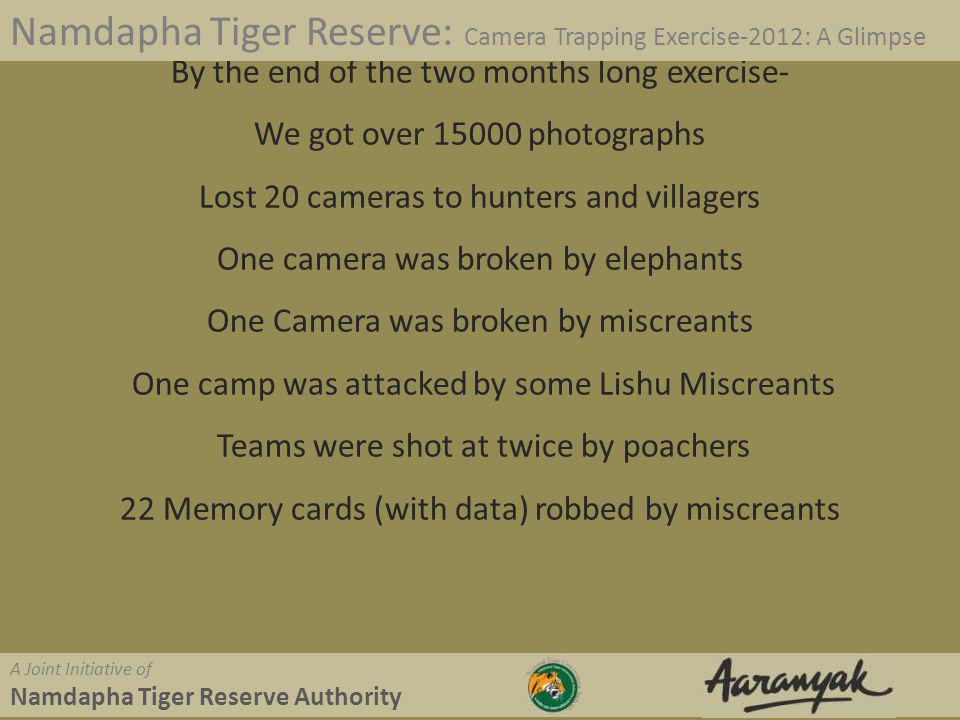 By the end of the two months long exercise- We got over 15000 photographs Lost 20 cameras to hunters and villagers One camera was broken by elephants One Camera was broken by miscreants One camp was attacked by some Lishu Miscreants Teams were shot at twice by poachers 22 Memory cards (with data) robbed by miscreants Namdapha Tiger Reserve: Camera Trapping Exercise-2012: A Glimpse A Joint Initiative of Namdapha Tiger Reserve Authority