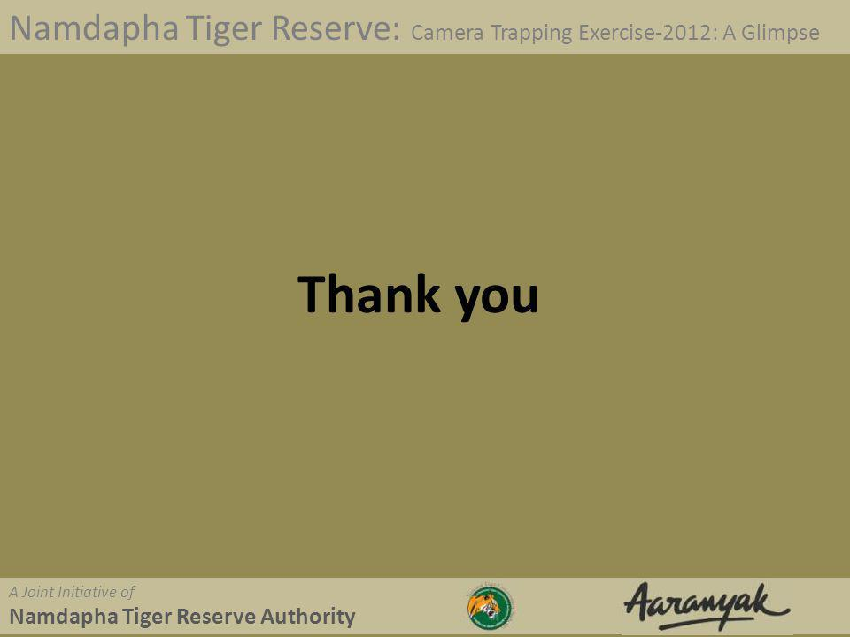 Namdapha Tiger Reserve: Camera Trapping Exercise-2012: A Glimpse A Joint Initiative of Namdapha Tiger Reserve Authority Thank you