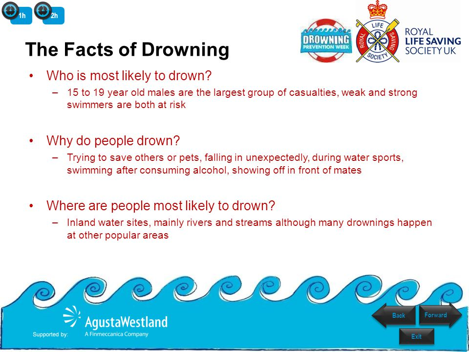 The Facts of Drowning Who is most likely to drown? –15 to 19 year old males are the largest group of casualties, weak and strong swimmers are both at