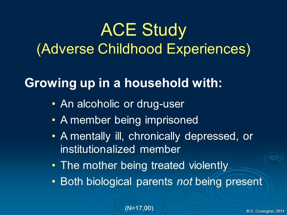 Growing up in a household with: An alcoholic or drug-user A member being imprisoned A mentally ill, chronically depressed, or institutionalized member