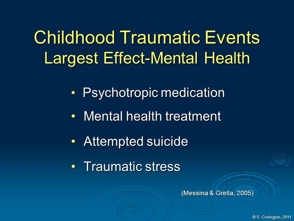 Childhood Traumatic Events Largest Effect-Mental Health Psychotropic medication Psychotropic medication Mental health treatment Mental health treatmen