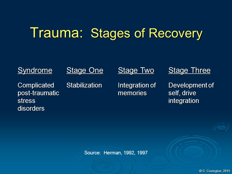 © S. Covington, 2011 Trauma: Stages of Recovery Syndrome Stage One Stage Two Stage Three Complicated post-traumatic stress disorders Stabilization Int