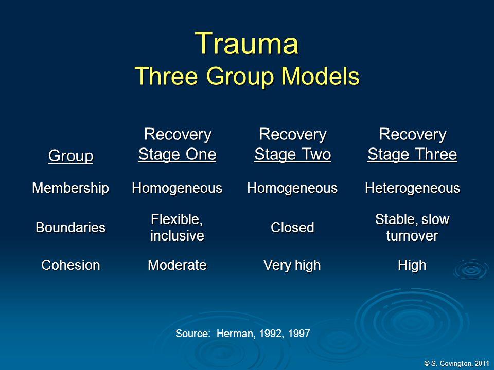 © S. Covington, 2011 Trauma Three Group Models Group Recovery Stage One Recovery Stage Two Recovery Stage Three MembershipHomogeneousHomogeneousHetero