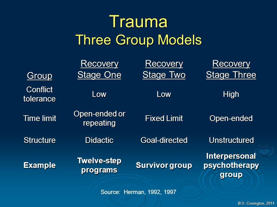 © S. Covington, 2011 Trauma Three Group Models Group Recovery Stage One Recovery Stage Two Recovery Stage Three Conflict tolerance LowLowHigh Time lim