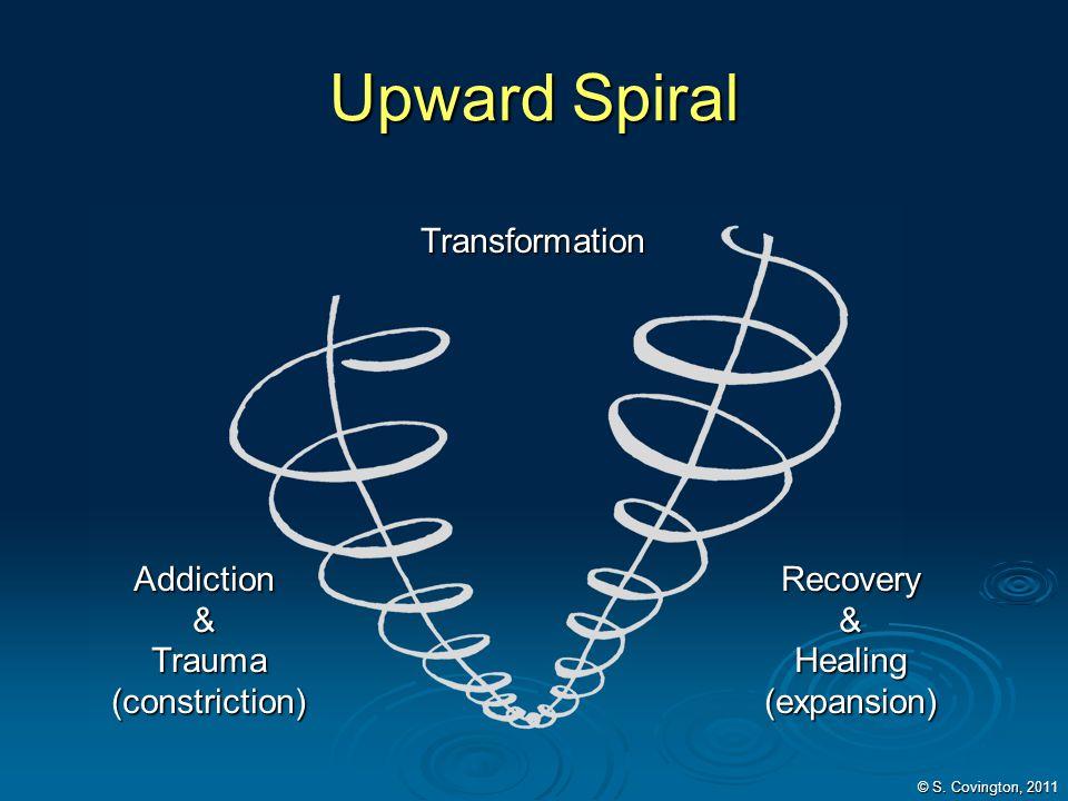 © S. Covington, 2011 Upward Spiral Addiction& Trauma Trauma (constriction) (constriction)Recovery&Healing(expansion) Transformation