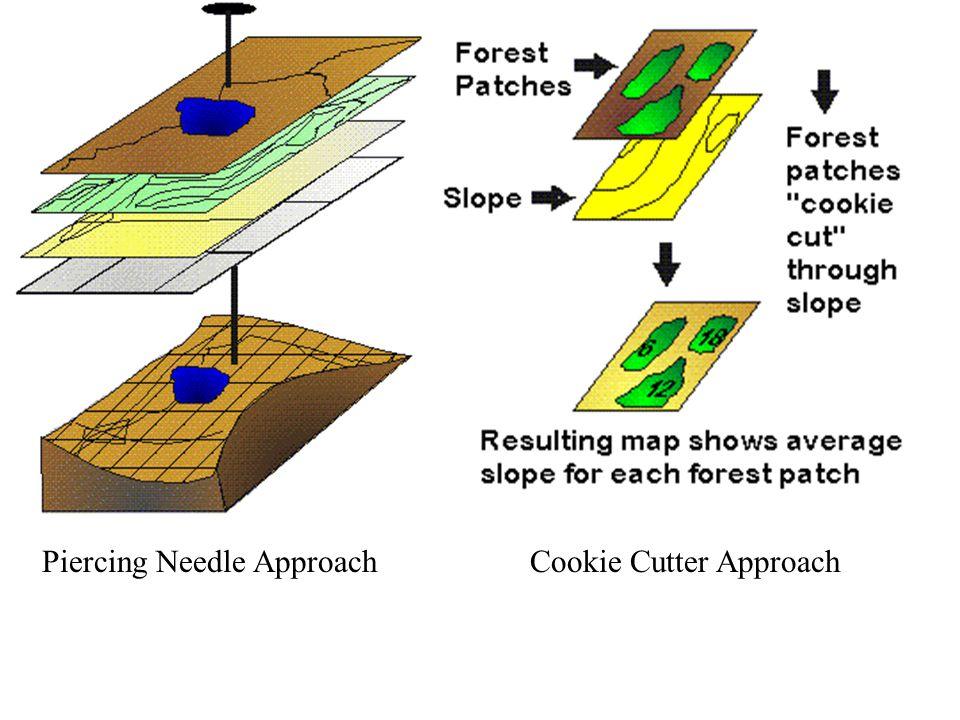 Wells Parcels Soil types
