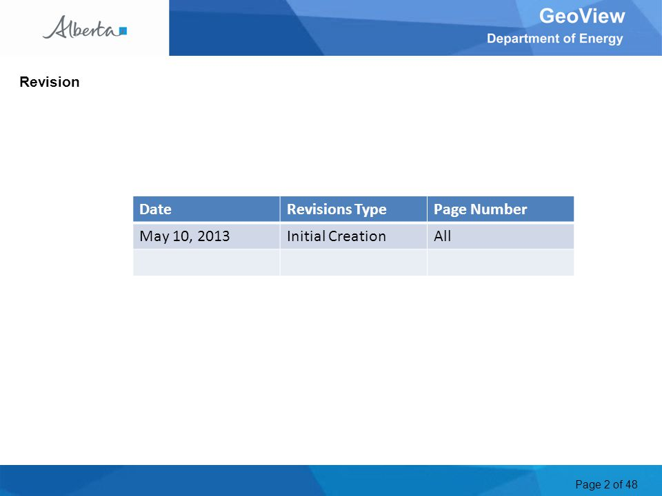 Page 2 of 48 Revision DateRevisions TypePage Number May 10, 2013Initial CreationAll