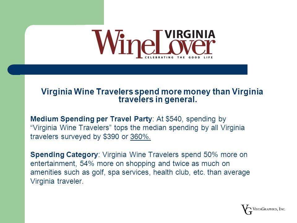 Virginia Wine Travelers spend more money than Virginia travelers in general.