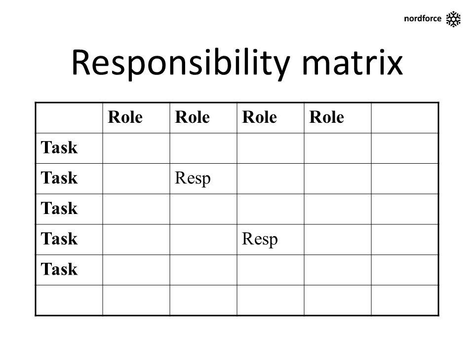 Responsibility matrix Role Task Resp Task Resp Task