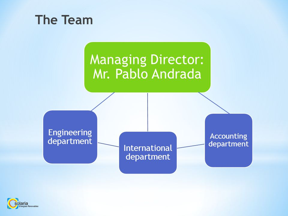 The Team International department Managing Director: Mr.