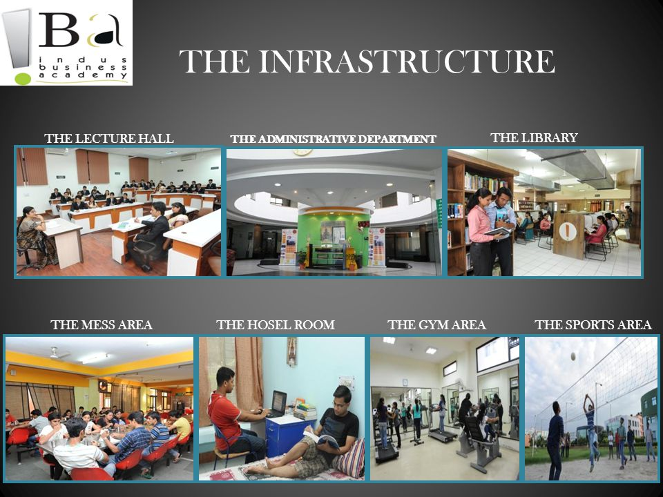 THE INFRASTRUCTURE THE LECTURE HALL THE ADMINISTRATIVE DEPARTMENT THE MESS AREATHE HOSEL ROOMTHE GYM AREA THE LIBRARY THE SPORTS AREA