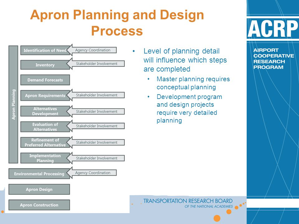 Apron Planning and Design Process Level of planning detail will influence which steps are completed Master planning requires conceptual planning Devel