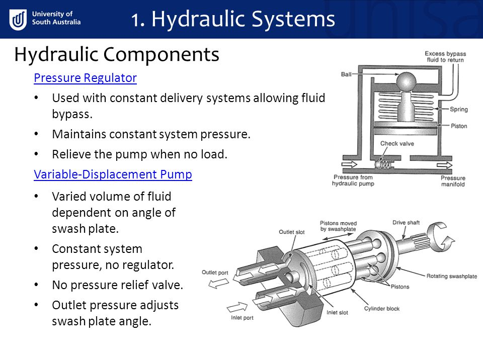 Pressure Regulator Used with constant delivery systems allowing fluid bypass. Maintains constant system pressure. Relieve the pump when no load. Varia