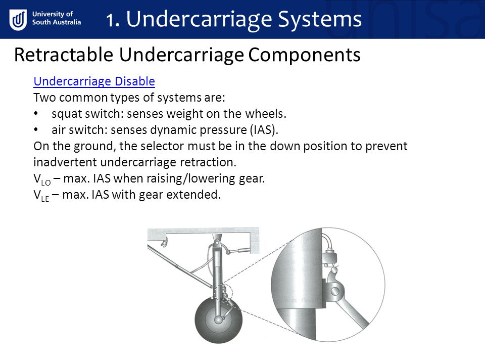 Undercarriage Disable Two common types of systems are: squat switch: senses weight on the wheels. air switch: senses dynamic pressure (IAS). On the gr