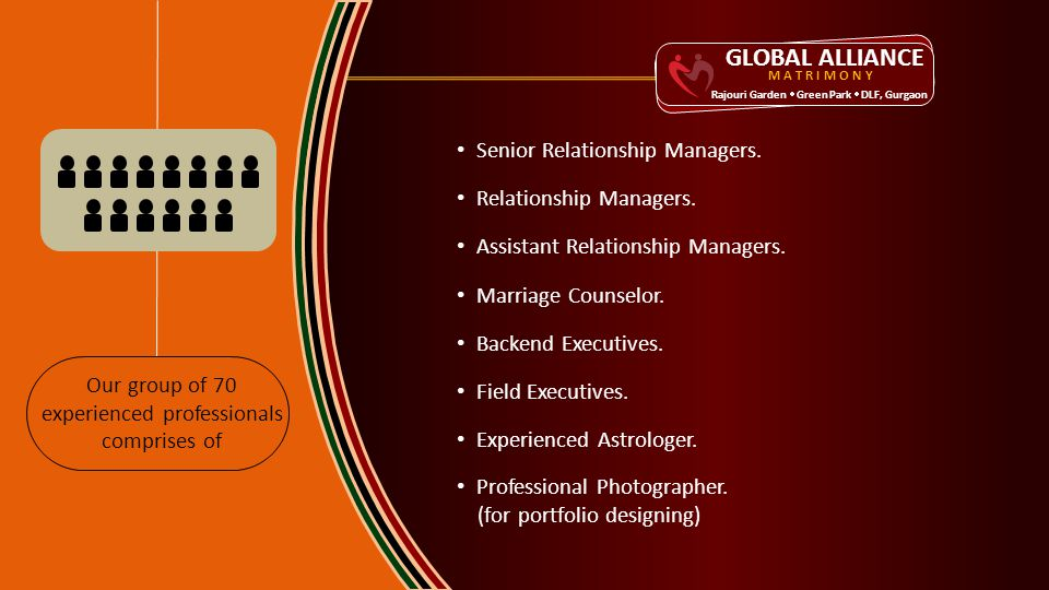 Senior Relationship Managers. Relationship Managers. Assistant Relationship Managers. Marriage Counselor. Backend Executives. Field Executives. Experi