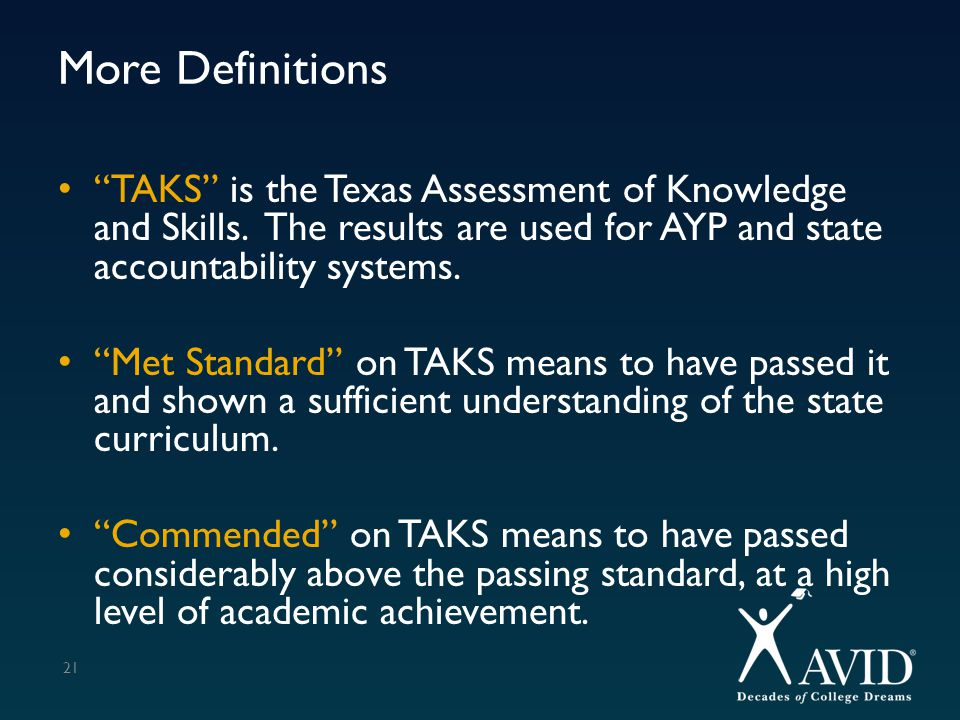 More Definitions TAKS is the Texas Assessment of Knowledge and Skills. The results are used for AYP and state accountability systems. Met Standard on