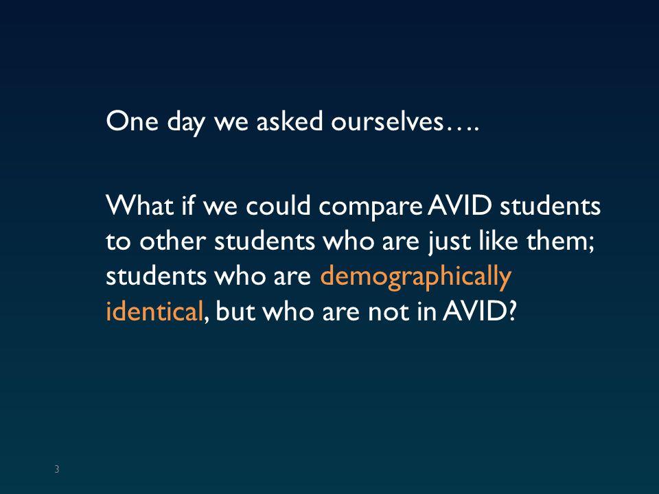 Average GPA / Student Hispanic Students 34 8 th GPA – AVID = 89.69 and Non-AVID = 87.13