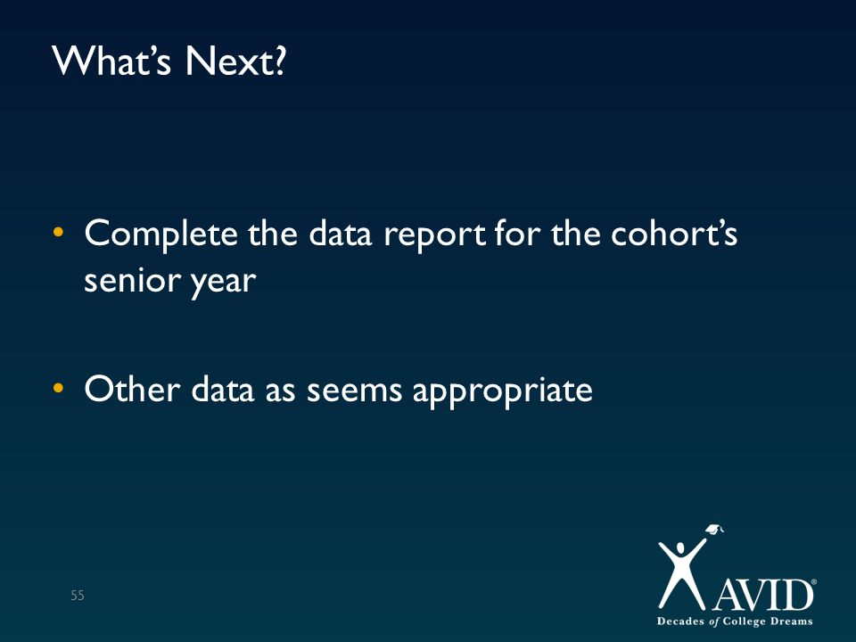 Whats Next? Complete the data report for the cohorts senior year Other data as seems appropriate 55