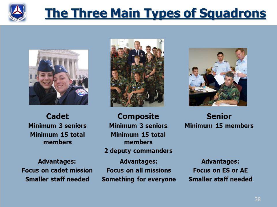 The Three Main Types of Squadrons Cadet Minimum 3 seniors Minimum 15 total members Composite Minimum 3 seniors Minimum 15 total members 2 deputy comma