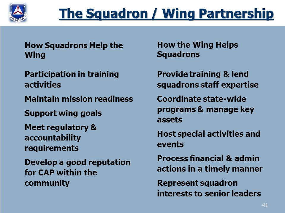 The Squadron / Wing Partnership Participation in training activities Maintain mission readiness Support wing goals Meet regulatory & accountability requirements Develop a good reputation for CAP within the community Provide training & lend squadrons staff expertise Coordinate state-wide programs & manage key assets Host special activities and events Process financial & admin actions in a timely manner Represent squadron interests to senior leaders How Squadrons Help the Wing How the Wing Helps Squadrons 41