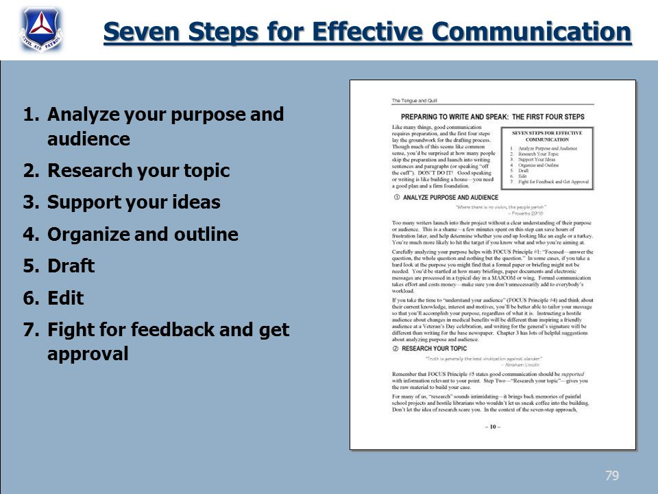 Seven Steps for Effective Communication 1.Analyze your purpose and audience 2.Research your topic 3.Support your ideas 4.Organize and outline 5.Draft 6.Edit 7.Fight for feedback and get approval 79