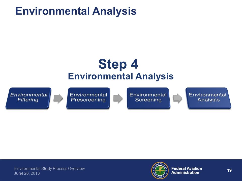 19 Federal Aviation Administration Environmental Study Process Overview June 26, 2013 Step 4 Environmental Analysis