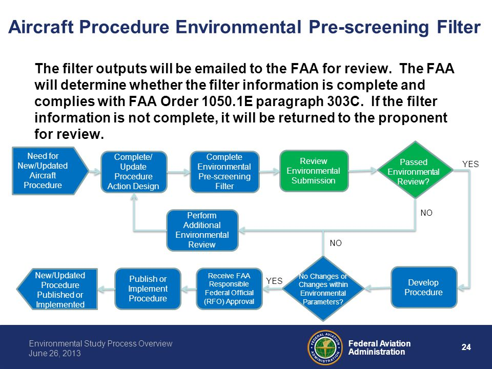 24 Federal Aviation Administration Environmental Study Process Overview June 26, 2013 The filter outputs will be emailed to the FAA for review. The FA