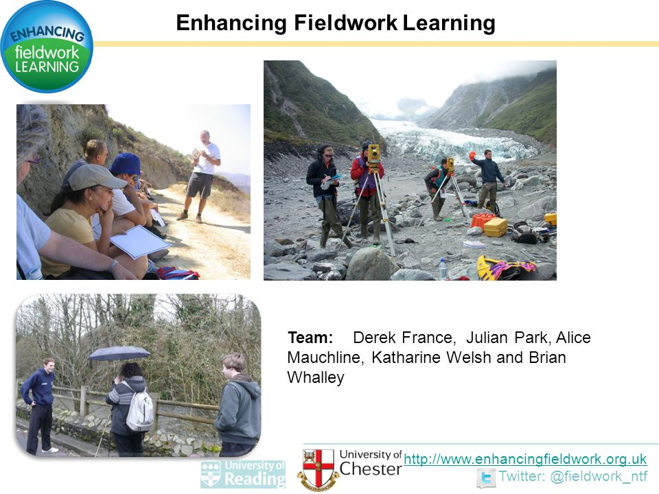 http://www.enhancingfieldwork.org.uk Twitter: @fieldwork_ntf Team:Derek France, Julian Park, Alice Mauchline, Katharine Welsh and Brian Whalley Enhancing Fieldwork Learning