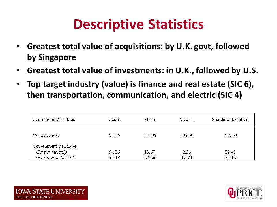 Descriptive Statistics Greatest total value of acquisitions: by U.K. govt, followed by Singapore Greatest total value of investments: in U.K., followe