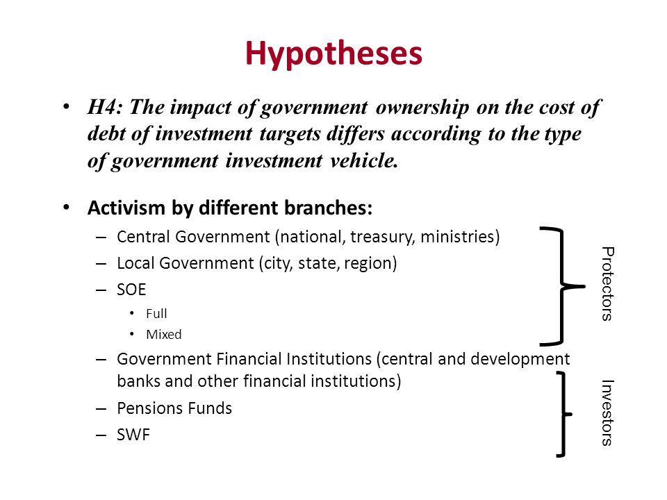 H4: The impact of government ownership on the cost of debt of investment targets differs according to the type of government investment vehicle.