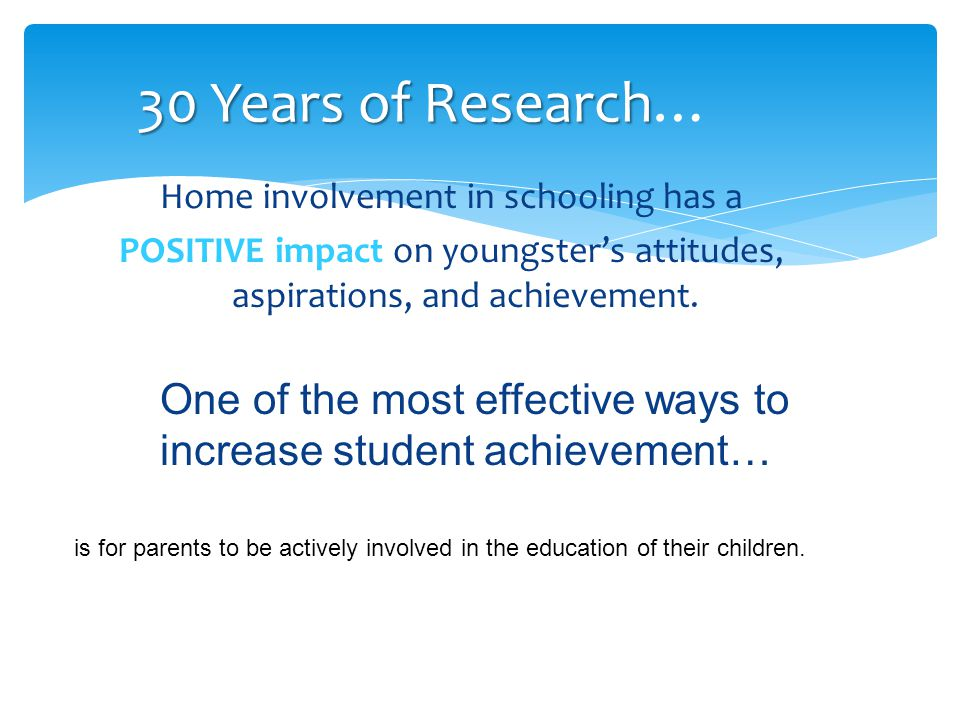 30 Years of Research 30 Years of Research… Home involvement in schooling has a POSITIVE impact on youngsters attitudes, aspirations, and achievement.