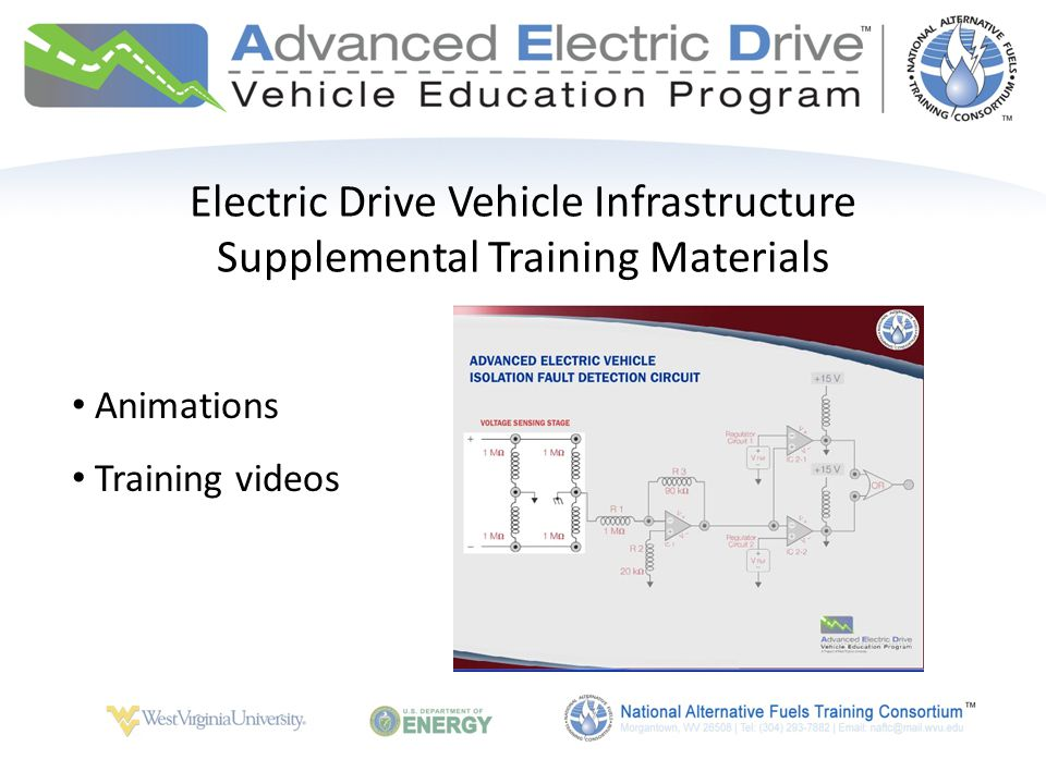 Electric Drive Vehicle Infrastructure Supplemental Training Materials Animations Training videos