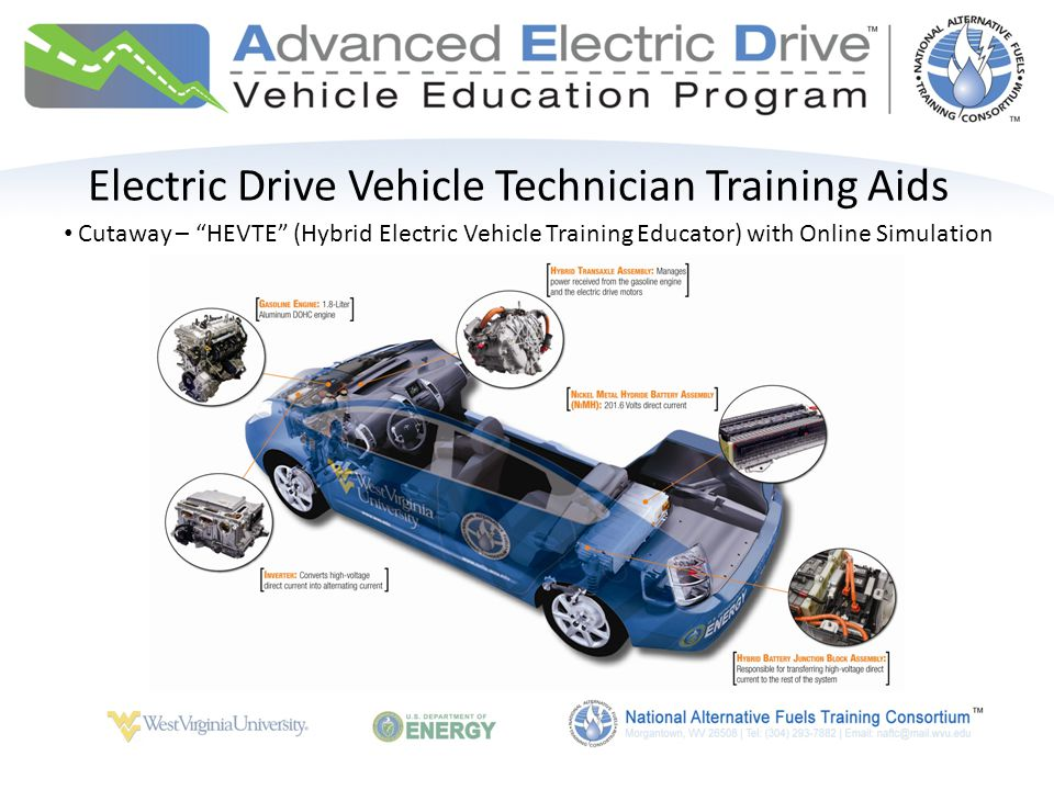 Electric Drive Vehicle Technician Training Aids Cutaway – HEVTE (Hybrid Electric Vehicle Training Educator) with Online Simulation