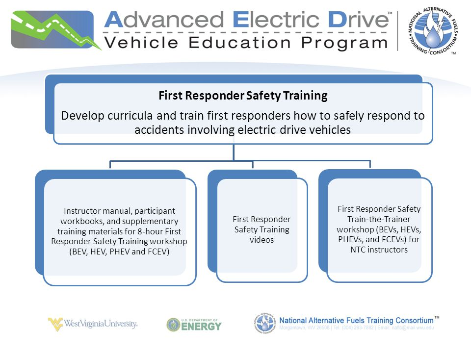 AED Vehicle Education Program Summary – 98 Training courses to be conducted – More than 20,000 students trained in advanced electric drive technical skills – Required critical skills will be provided – Students will be more employable and marketable over traditional graduates – Training will continue to be offered throughout country after project completion (with potential reach of more than 100,000 individuals) – More than 216 million individuals reached through media/outreach