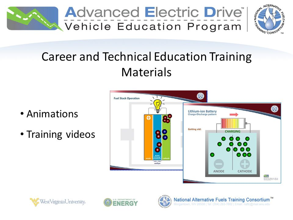 Career and Technical Education Training Materials Animations Training videos