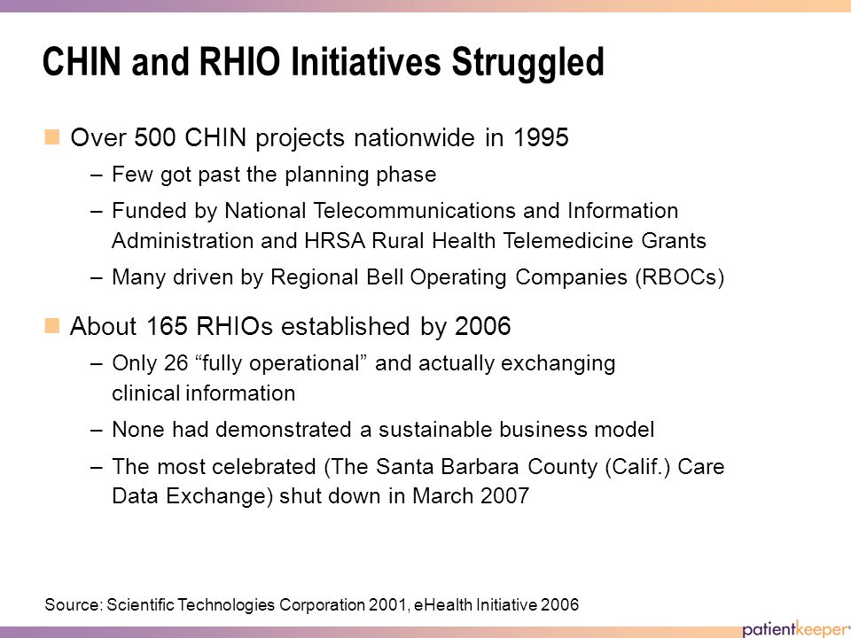 CHIN and RHIO Initiatives Struggled Over 500 CHIN projects nationwide in 1995 –Few got past the planning phase –Funded by National Telecommunications and Information Administration and HRSA Rural Health Telemedicine Grants –Many driven by Regional Bell Operating Companies (RBOCs) About 165 RHIOs established by 2006 –Only 26 fully operational and actually exchanging clinical information –None had demonstrated a sustainable business model –The most celebrated (The Santa Barbara County (Calif.) Care Data Exchange) shut down in March 2007 Source: Scientific Technologies Corporation 2001, eHealth Initiative 2006