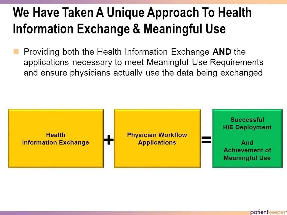 We Have Taken A Unique Approach To Health Information Exchange & Meaningful Use Providing both the Health Information Exchange AND the applications necessary to meet Meaningful Use Requirements and ensure physicians actually use the data being exchanged Health Information Exchange + Physician Workflow Applications Successful HIE Deployment And Achievement of Meaningful Use =